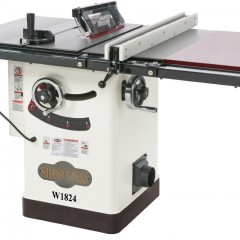 20 Table Saw Safety Tips That You Cannot Ignore