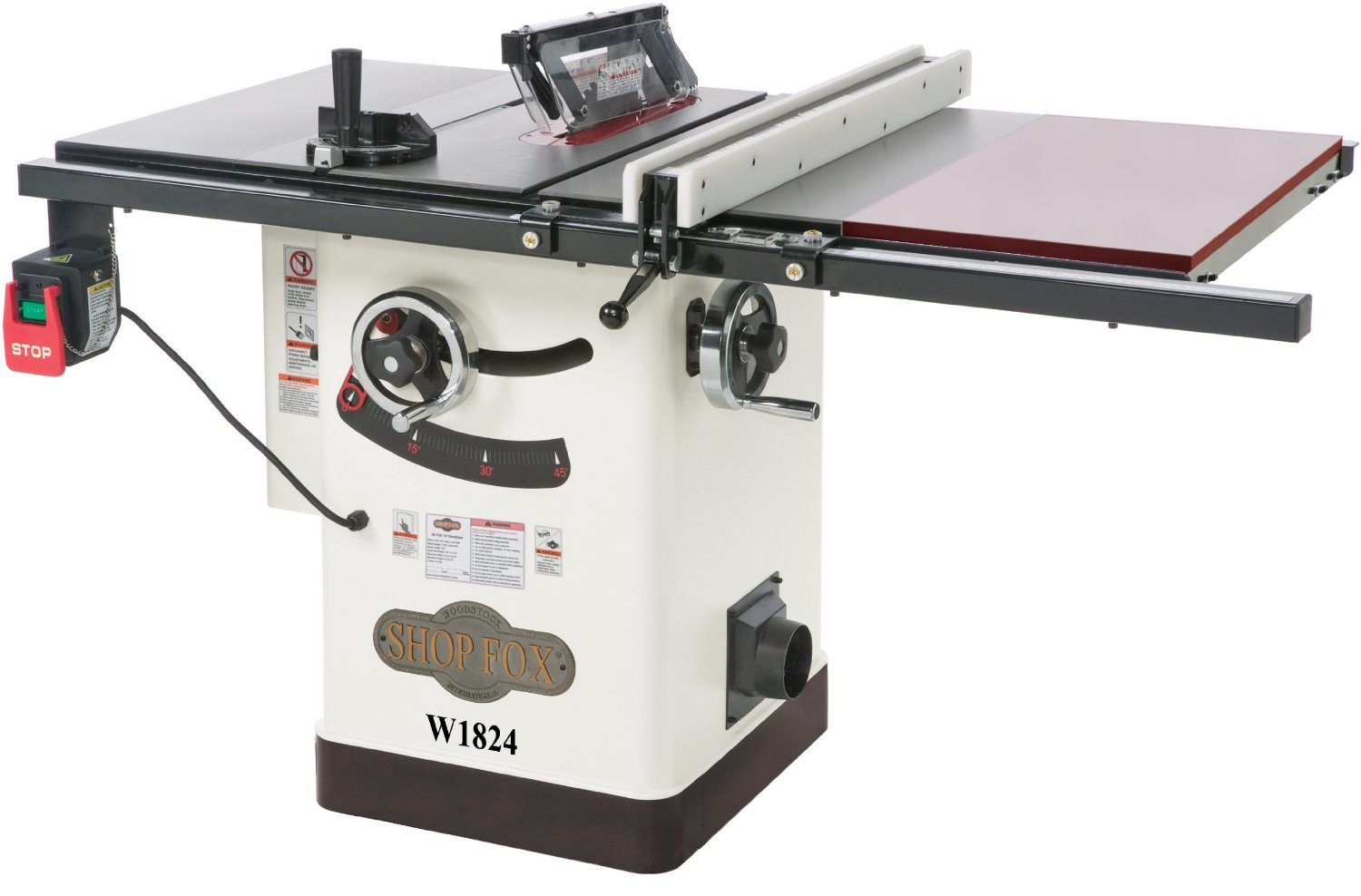 Hybrid Table Saw Reviews The Basic Woodworking