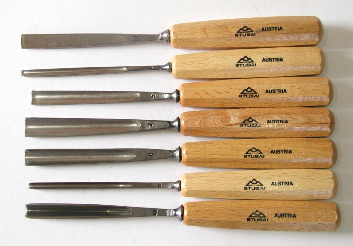 Wood Carving Kits for Beginners - The Basic Woodworking